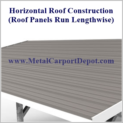 Picture Of Horizontal Roof