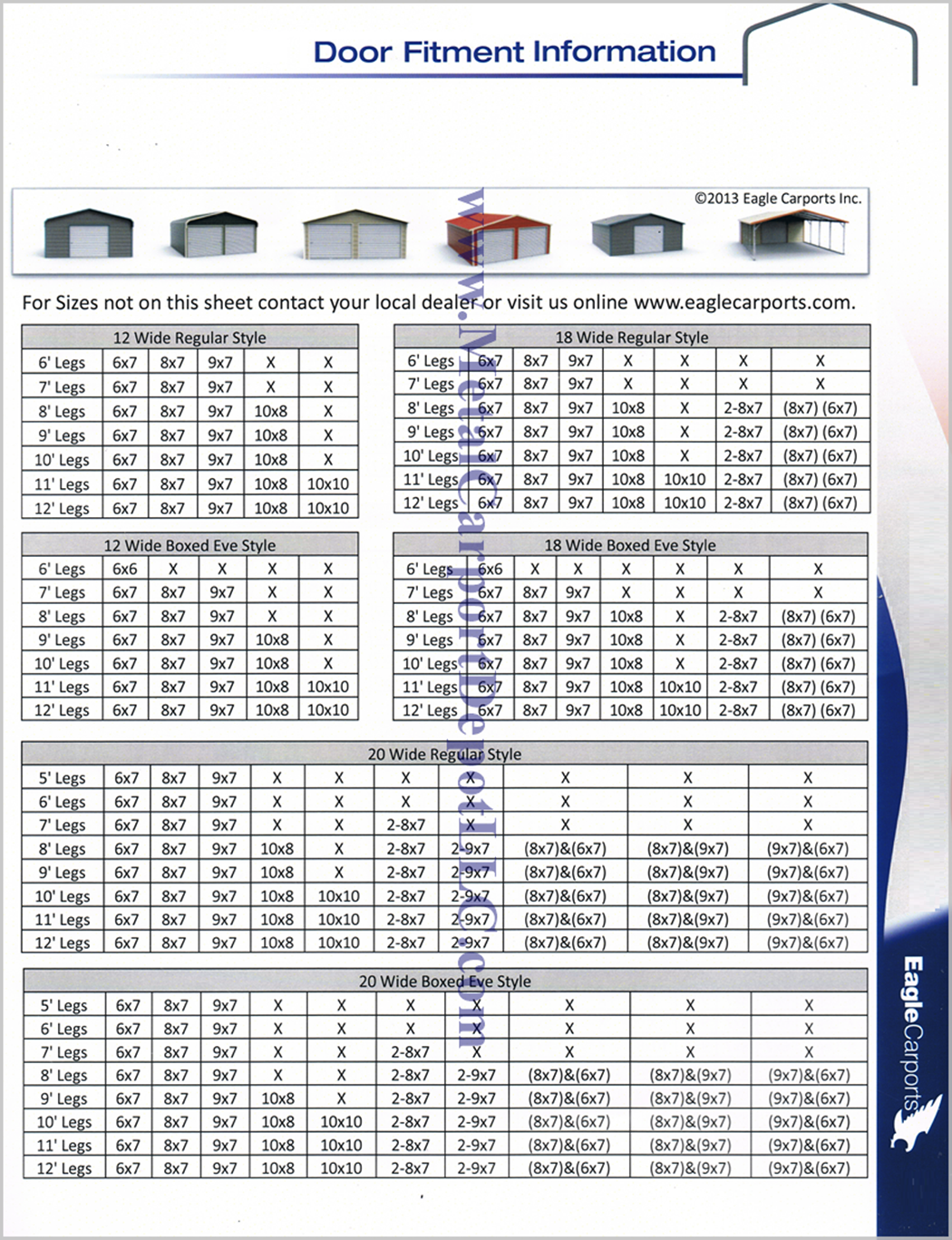 Door Fitment Chart Pg 1