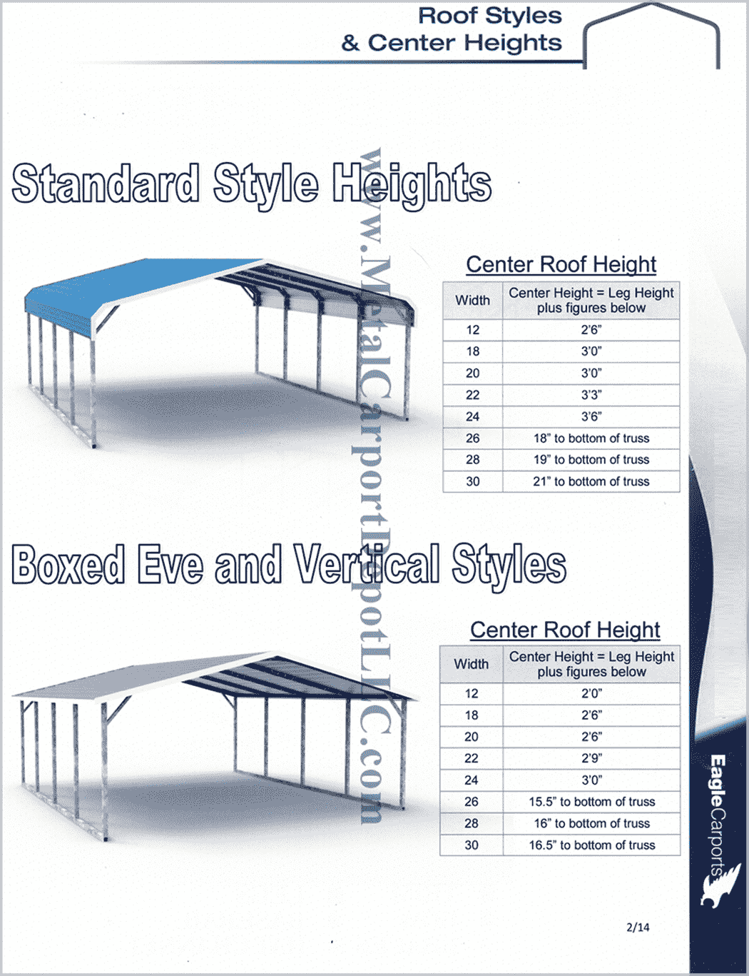 Carport Height Extension Kits - Carport Ideas