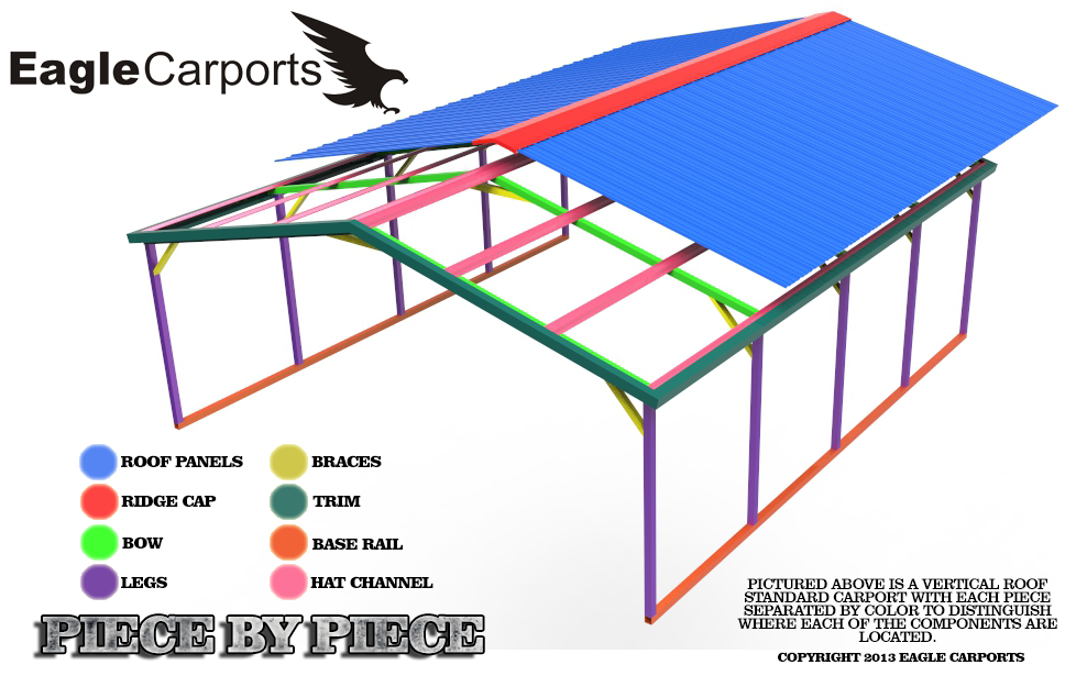 Metal Carport Parts : Carport metal frame parts
